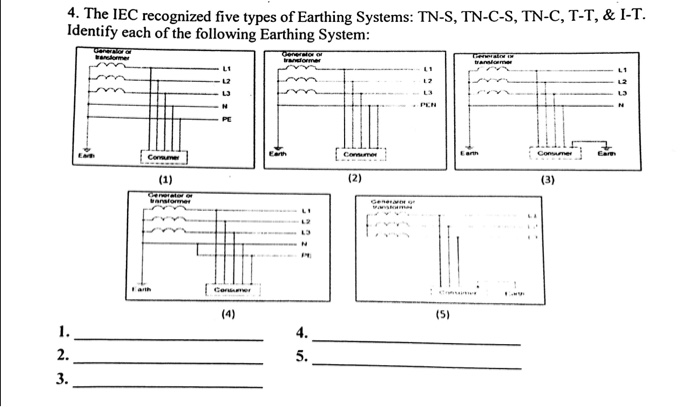 Solved: 4. The IEC Recognized Five Types Of Earthing Syste