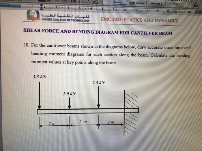 Cantilever Along A Uniformly Distributed Load Shear Force And Bending