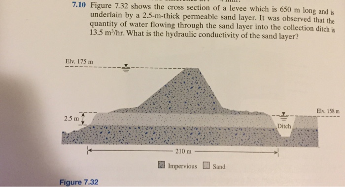 levee cross section diagram cat 5 cable connection solved figure 7 32 shows the of a whi 10 which 650 m long and is