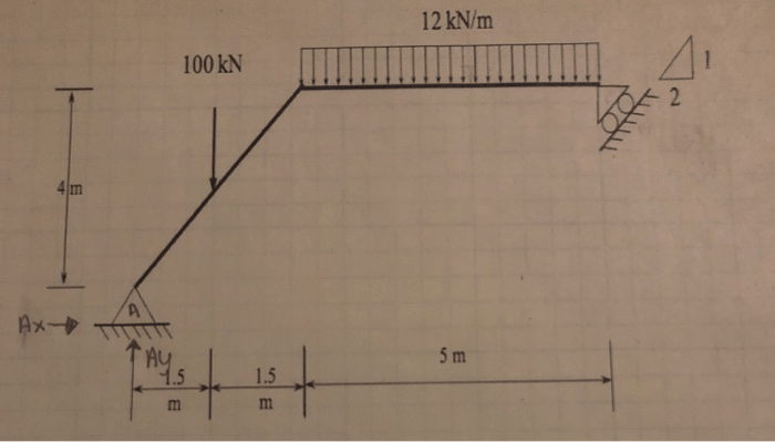 Solution 1 Draw The Shear Force Diagram And The By Broverya73