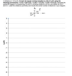 the d4h trans dioxo rhenium complex trans re o  [ 794 x 1024 Pixel ]