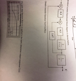 a control system functional block diagram is shown 2 [ 768 x 1024 Pixel ]