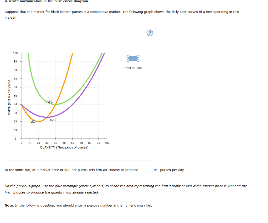 hight resolution of profit maximization in the cost curve diagram suppose that the market for black