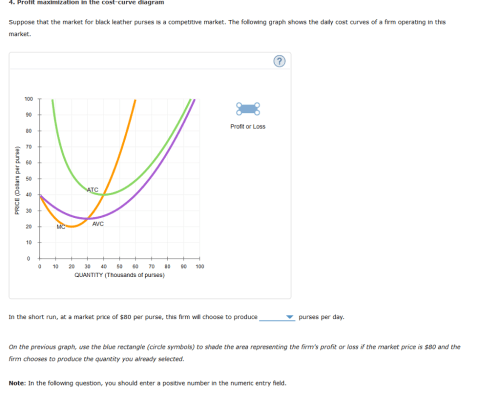 small resolution of profit maximization in the cost curve diagram suppose that the market for black