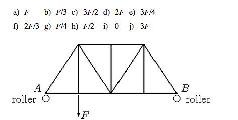 1. For The Bridge Shown In The Diagram, Find The