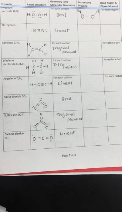 H2O Molecular Geometry, Lewis Structure, Shape and Bond Angles