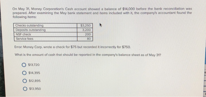 Solved: On May 31, Money Corporation's Cash Account Showed