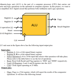 an arithmetic logic unit alu is the part of a computer processor  [ 1024 x 855 Pixel ]