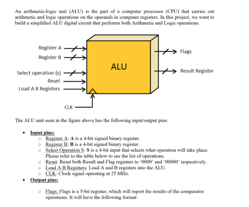 small resolution of an arithmetic logic unit alu is the part of a computer processor