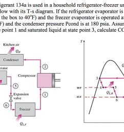 refrigerant 134a is used in a household refrigerator freezer unit shown in the schematic below [ 1448 x 922 Pixel ]