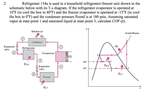 small resolution of refrigerant 134a is used in a household refrigerator freezer unit shown in the schematic below