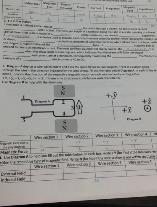 Suppose If The Circuit Has An Ac Voltage Source Of 280 V And Two