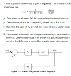 a block diagram of a control loop is given in figure q3 the [ 1024 x 1010 Pixel ]