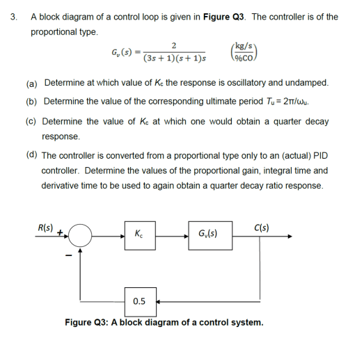 small resolution of a block diagram of a control loop is given in figure q3 the