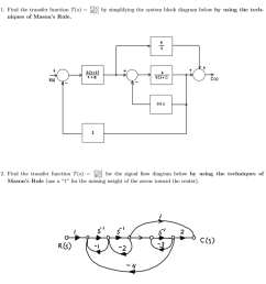 find the transfer function t s by simplifying the system block diagram [ 1023 x 1024 Pixel ]