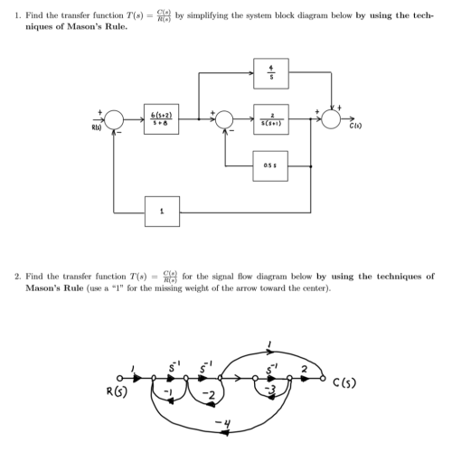small resolution of find the transfer function t s by simplifying the system block diagram