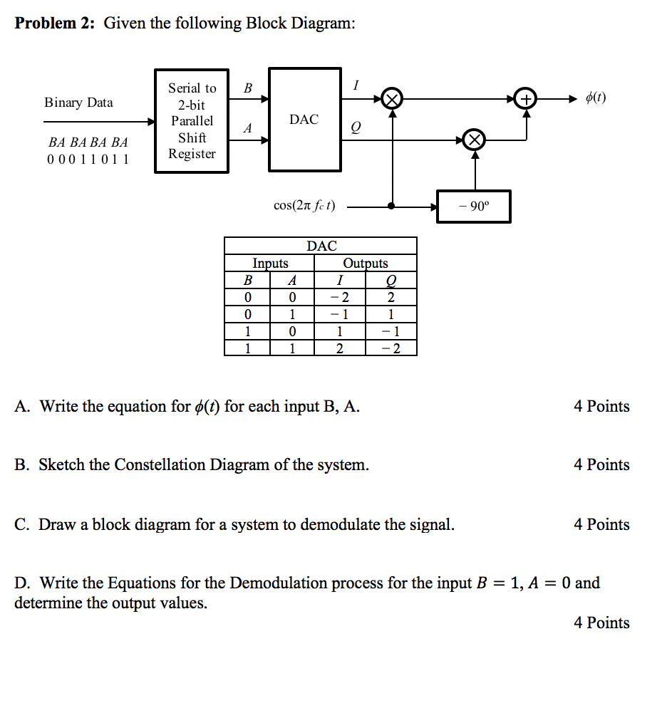 medium resolution of problem 2 given the following block diagram serial to l b binary data 2