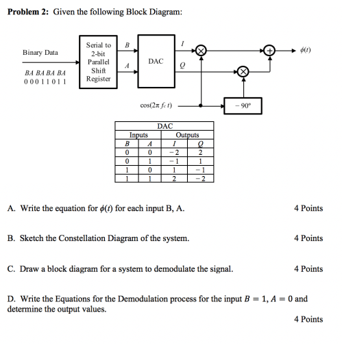 small resolution of problem 2 given the following block diagram serial to l b binary data 2