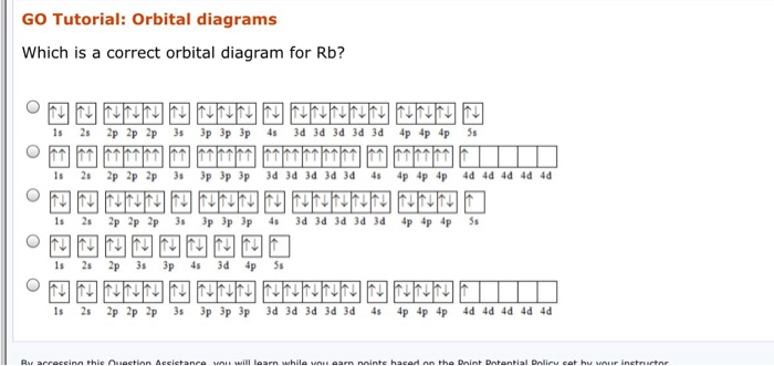what is the orbital diagram plant cell for 6th graders solved go tutorial diagrams which a correct o rb 2s
