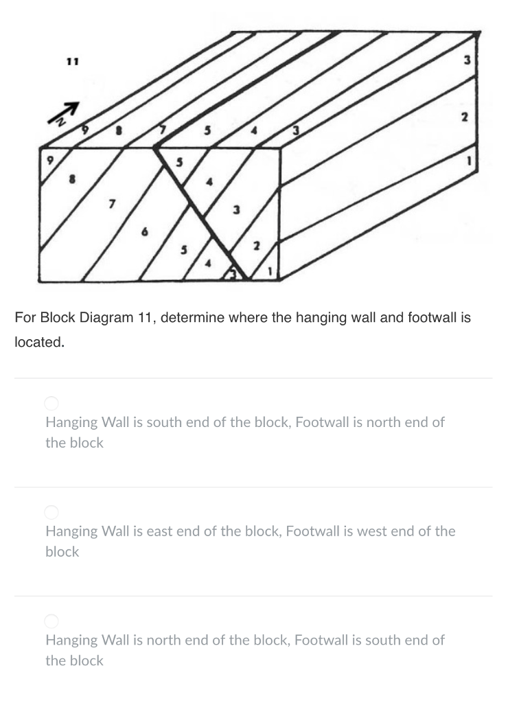 Solved: 5 6 5 For Block Diagram 5, Determine The Strike An