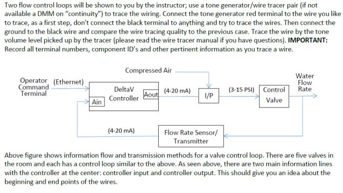 draw a sample pid diagram and wiring loop diagram