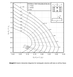 including length and placement of dowel steel no shear reinforcement is permitted the allowable soil bearing pressure qa is 8000 psf  [ 791 x 1024 Pixel ]