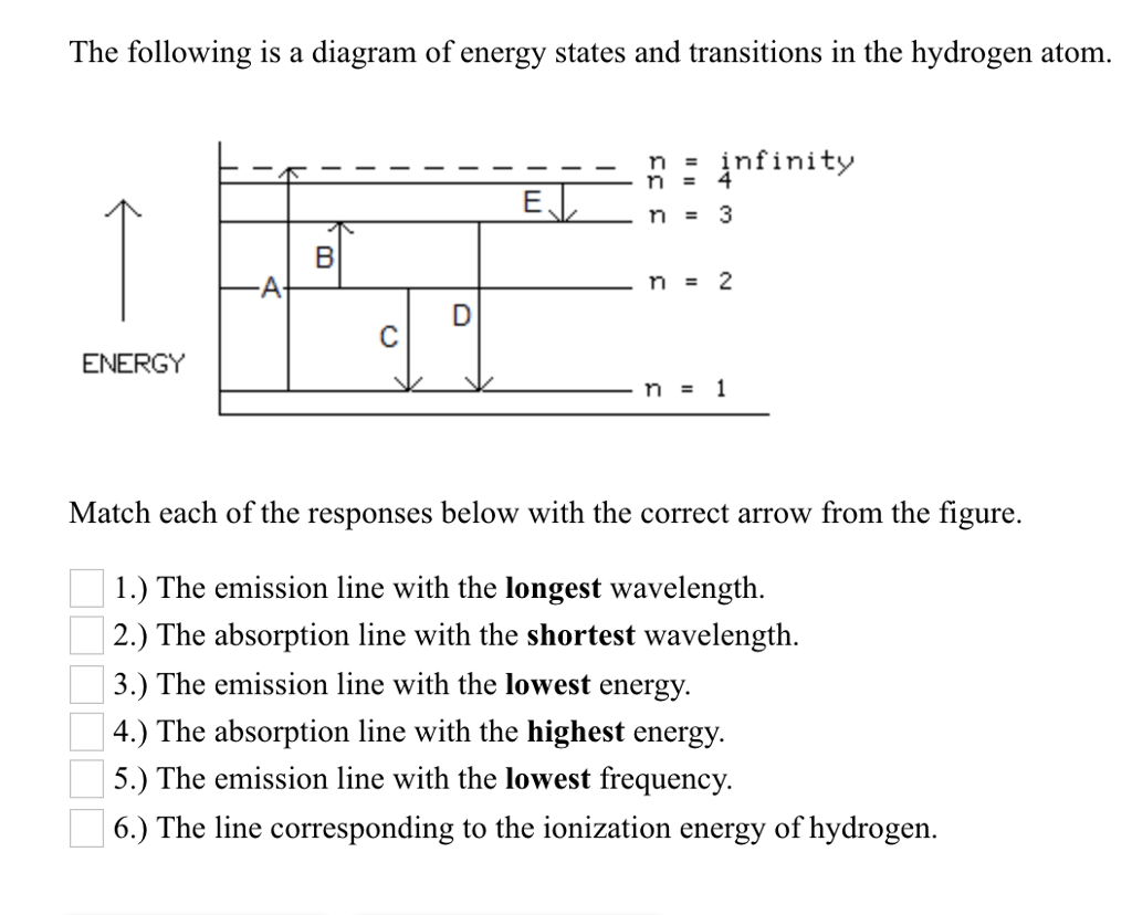 Solved The Following Is A Diagram Of Energy States And Tr