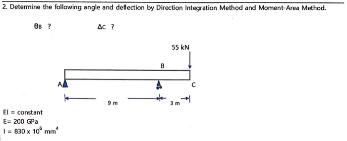 Solved: Determine The Following Angle And Deflection By Di