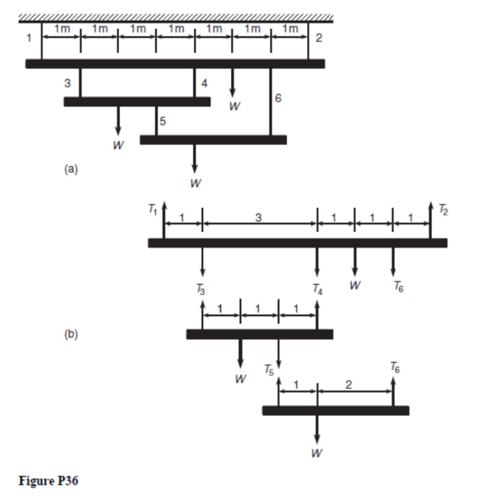 medium resolution of wires 1 and 1m 1m 1m 1m 1m 1m 1m 1 3 4 w 5 w a