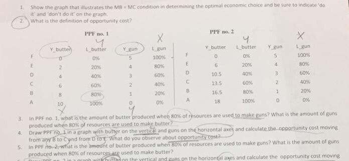 Solved: MC Condition In Determining The Optimal Economic C