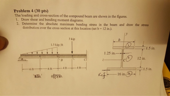 Draw The Shear And Moment Diagrams For The Compound Beam Solution