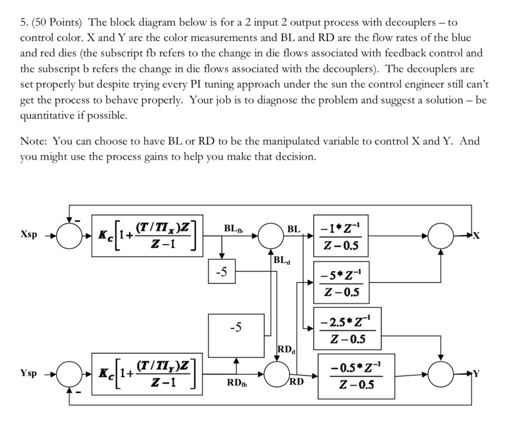 hight resolution of  50 points the block diagram below is for a 2 input 2