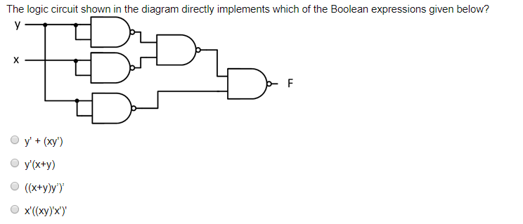 Solved: The Logic Circuit Shown In The Diagram Directly Im