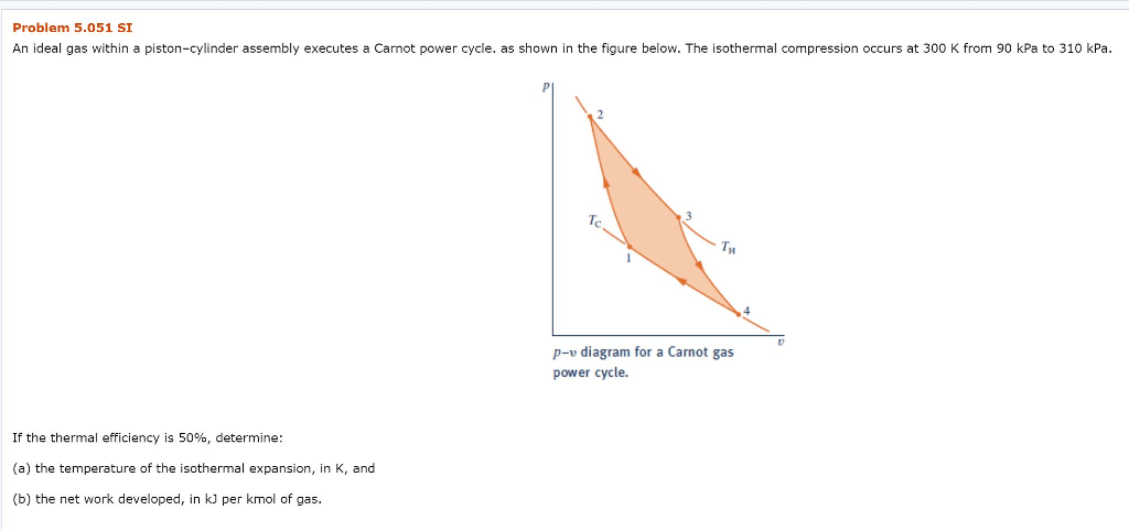 Solved: Problem 5.051 SI An Ideal Gas Within A Piston-cyli