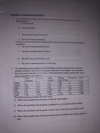 Solved: Worksheet: (Conditional Probability) You Are Dealt ...