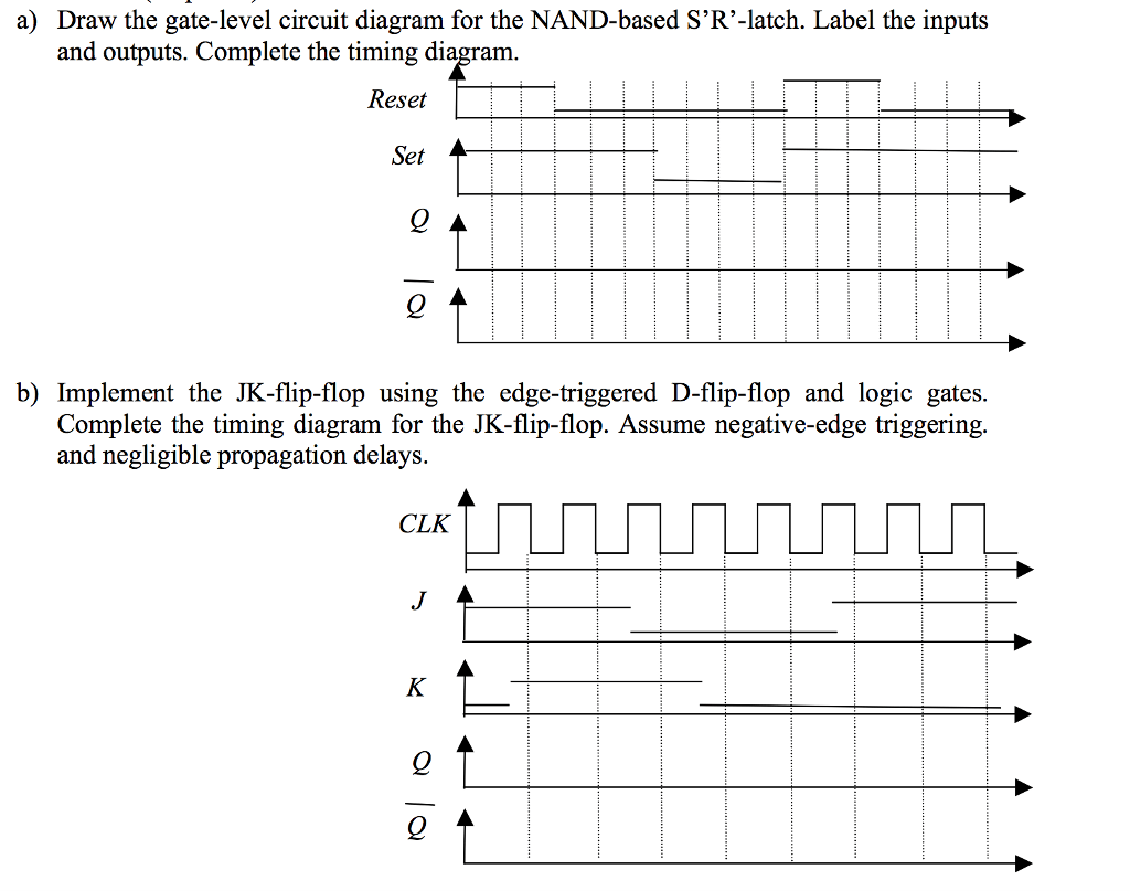hight resolution of a draw the gate level circuit diagram for the nand based sr