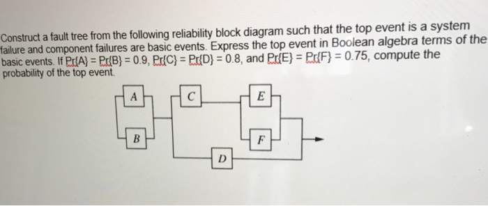 fault block diagram two way light switch wiring solved construct a tree from the following reliabil reliability such that top event is