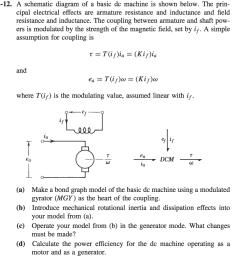 a schematic diagram of a basic dc machine is shown below  [ 1024 x 1024 Pixel ]