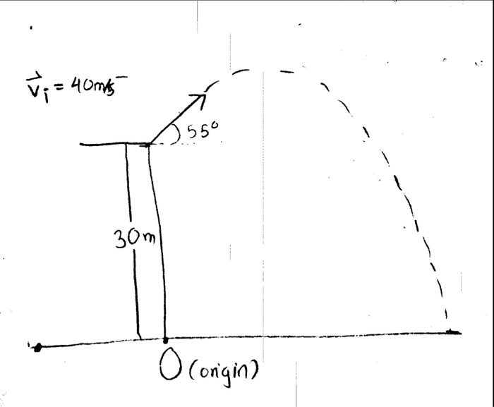 Given: Initial Velocity = 40 M/s. Launch Angle = 5