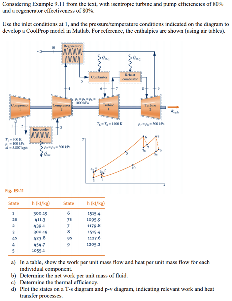 medium resolution of considering example 9 11 from the text with isentropic turbine and pump efficiencies of 80