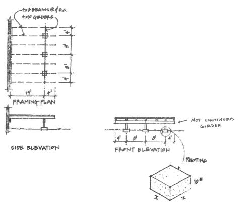 small resolution of  i4 it framing plan girder tom