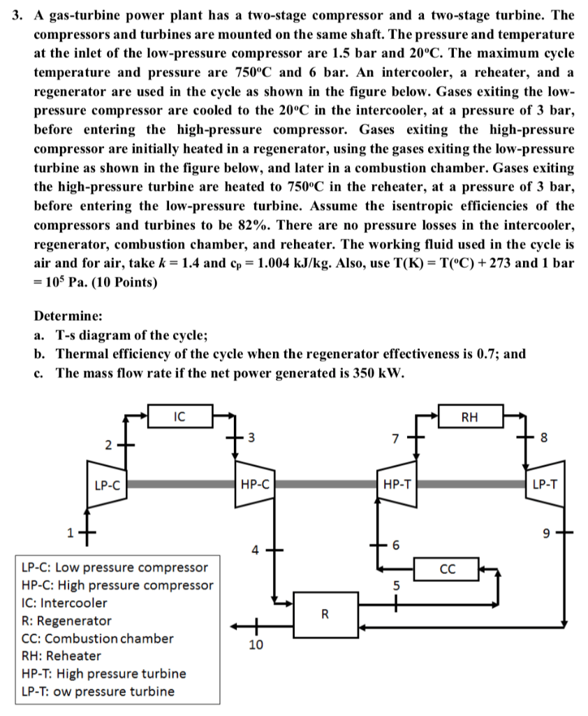 medium resolution of a gas turbine power plant has a two stage compressor and a