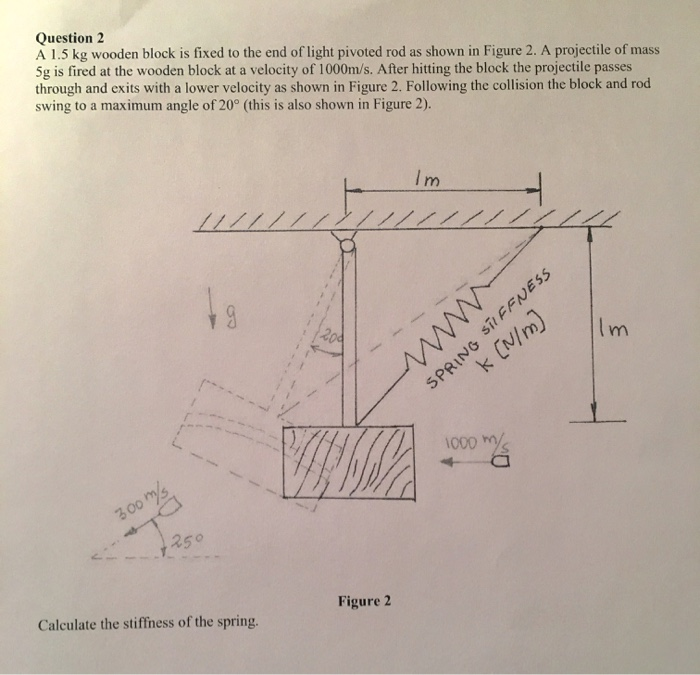 Problem 406 Shear And Moment Diagrams Strength Of Materials Review