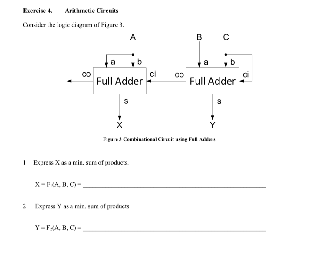 hight resolution of arithmetic circuits consider the logic diagram of figure 3 bc ci co full