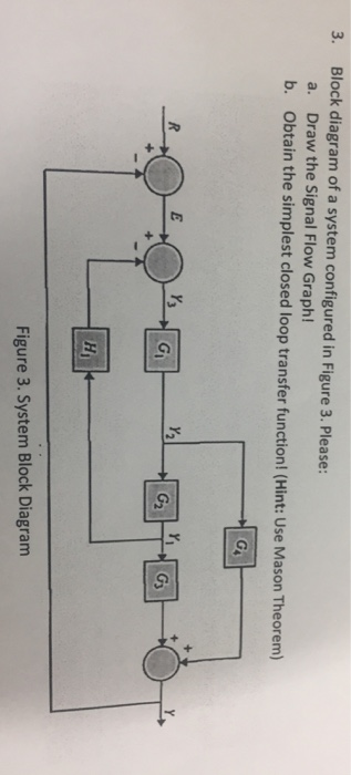 Fig8 Circuit Diagram Of Electric Circuit Shown In Fig 7