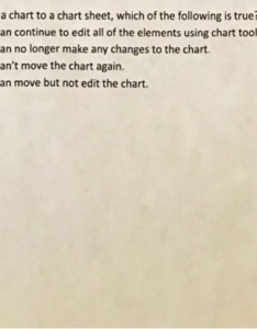 After moving  chart to sheet which of the following is also solved  rh chegg
