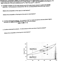 10 pts two component phase diagram to answer thi chegg com rh chegg com xylene phase [ 860 x 1024 Pixel ]