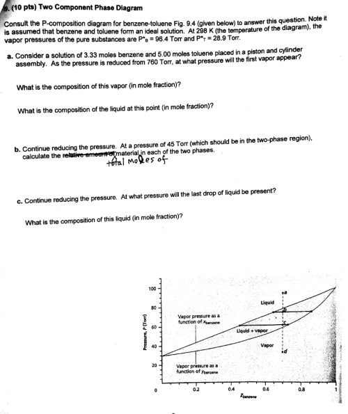 small resolution of 10 pts two component phase diagram to answer thi chegg com rh chegg com xylene phase