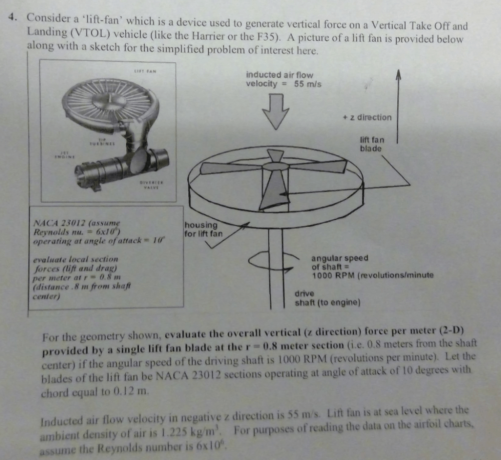 medium resolution of consid er a lift fan which is a device used to generate vertical