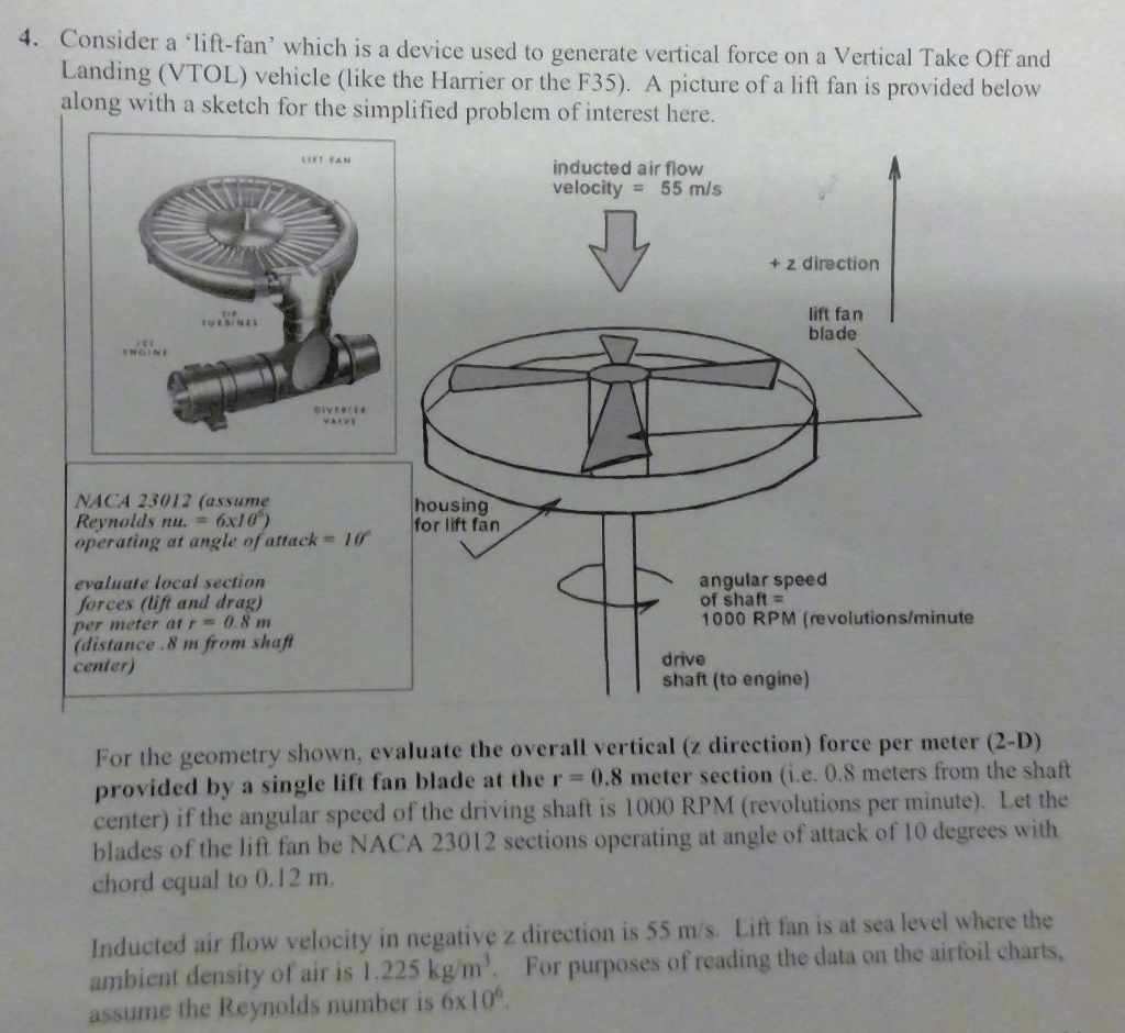 hight resolution of consid er a lift fan which is a device used to generate vertical